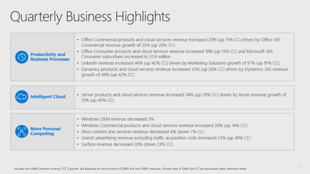 Q4-Business-highlights