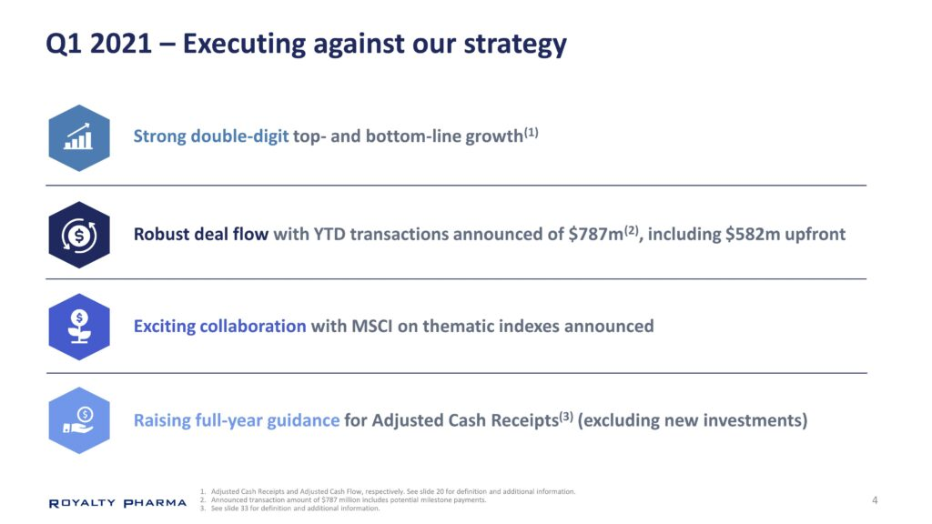 RP Corporate Presentation (May 2021)_04