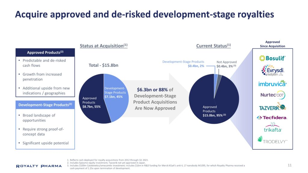 RP Corporate Presentation (May 2021)_11