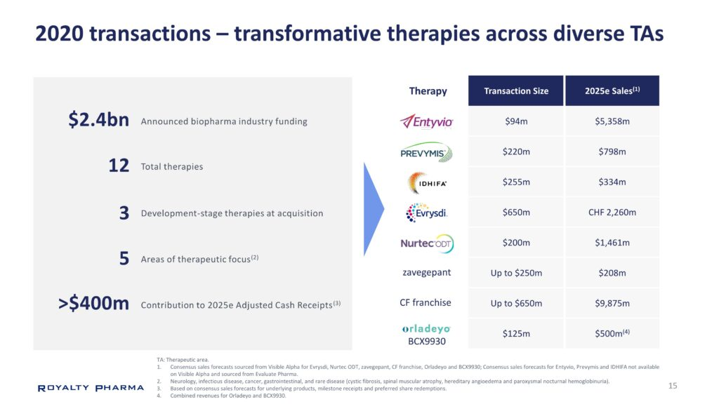RP Corporate Presentation (May 2021)_15