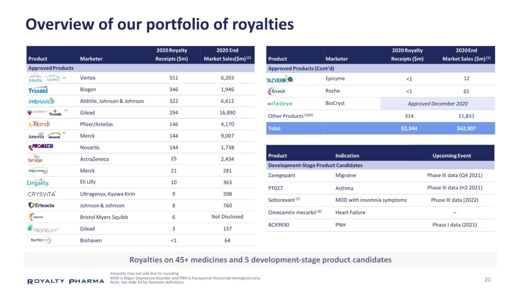 RP Corporate Presentation (May 2021)_20