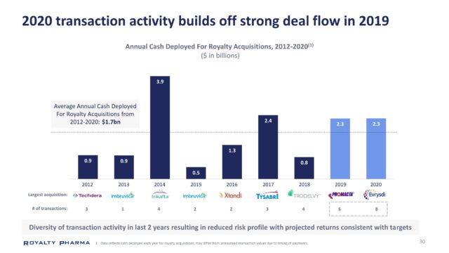 RP Corporate Presentation (May 2021)_30