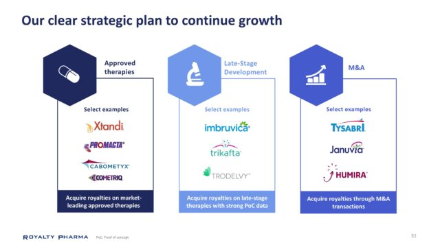 RP Corporate Presentation (May 2021)_31
